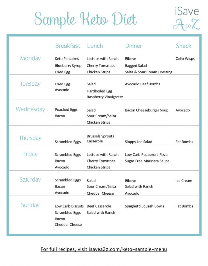 Free Printable Meal Plans For Weight Loss