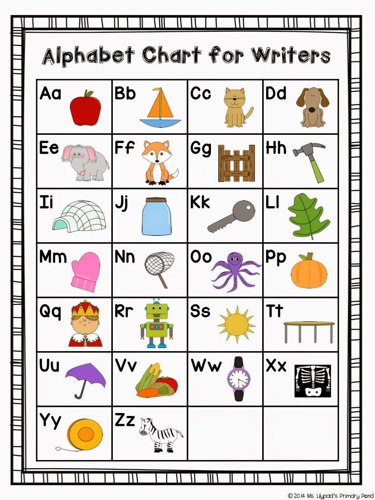 Kindergarten Writing Tips For The Beginning Of The Year   Lifelong - Free Printable Alphabet Chart