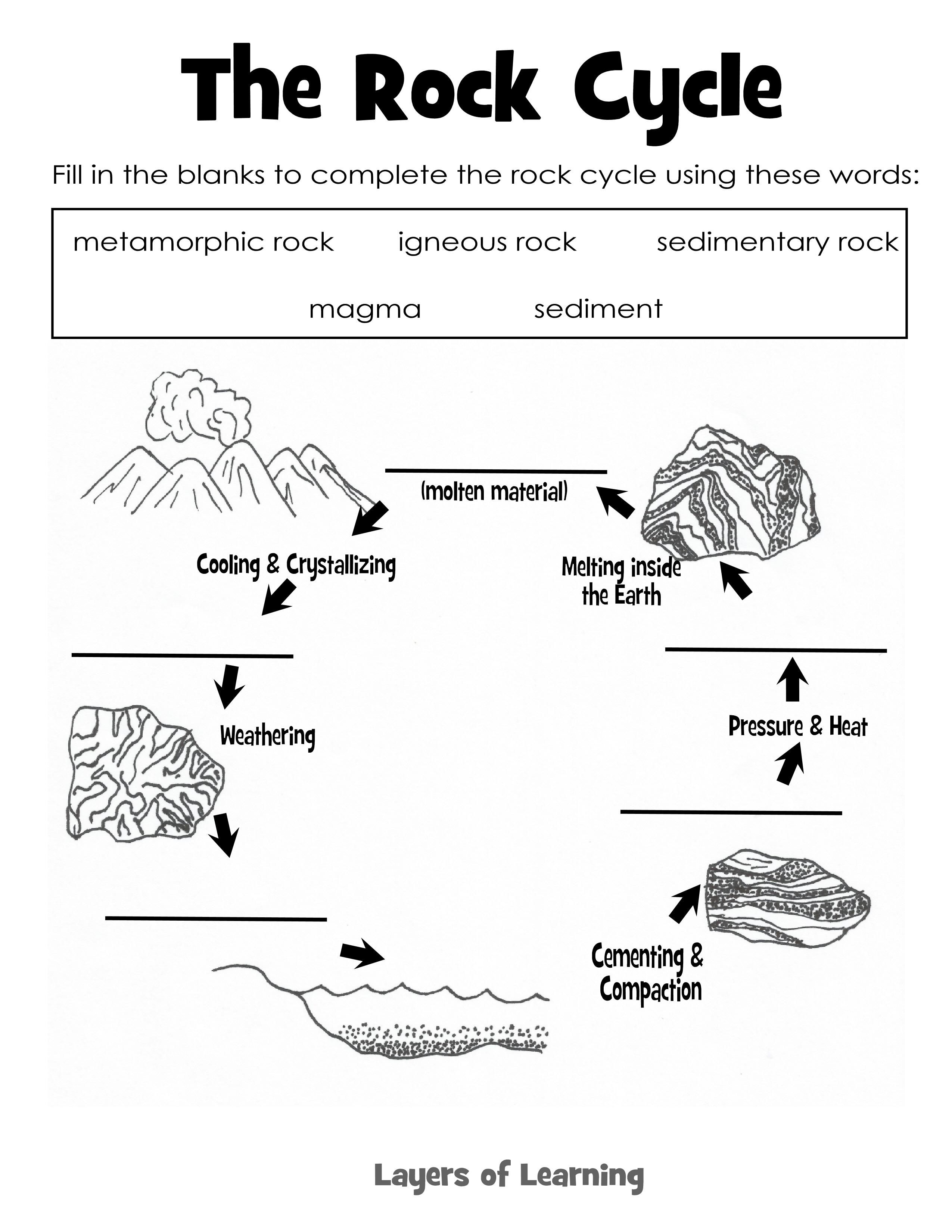 Learning About Rocks | Science | Rock Cycle, Science Worksheets - Rock Cycle Worksheets Free Printable