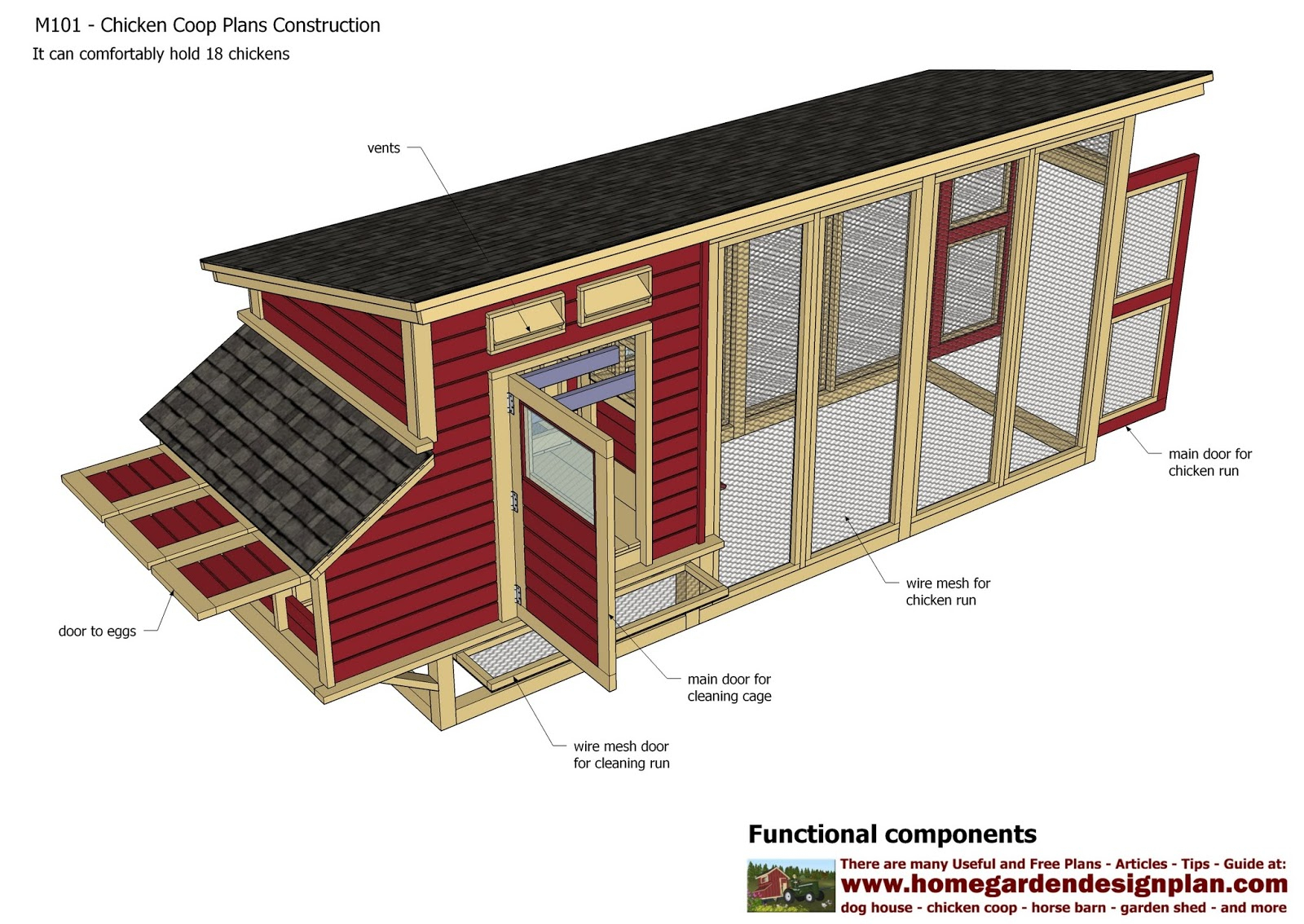 Learning K: Free Chicken Coop Plans Australia - Free Printable Chicken Coop Plans