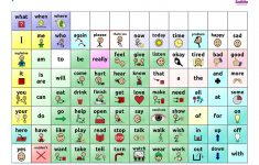 Low-Tech Communication Board Options - Free Printable Picture Communication Symbols