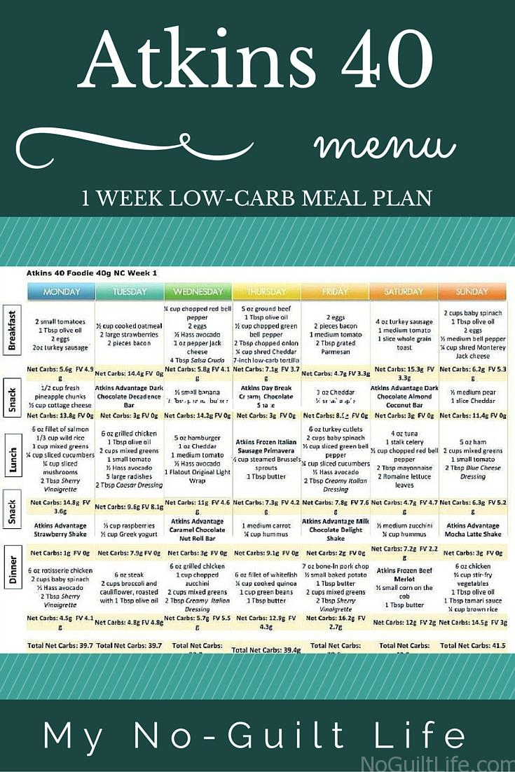 Marvel Loving, Disney Obsessed Mom Traveling And Running Though Mom - Free Printable Atkins Diet Plan