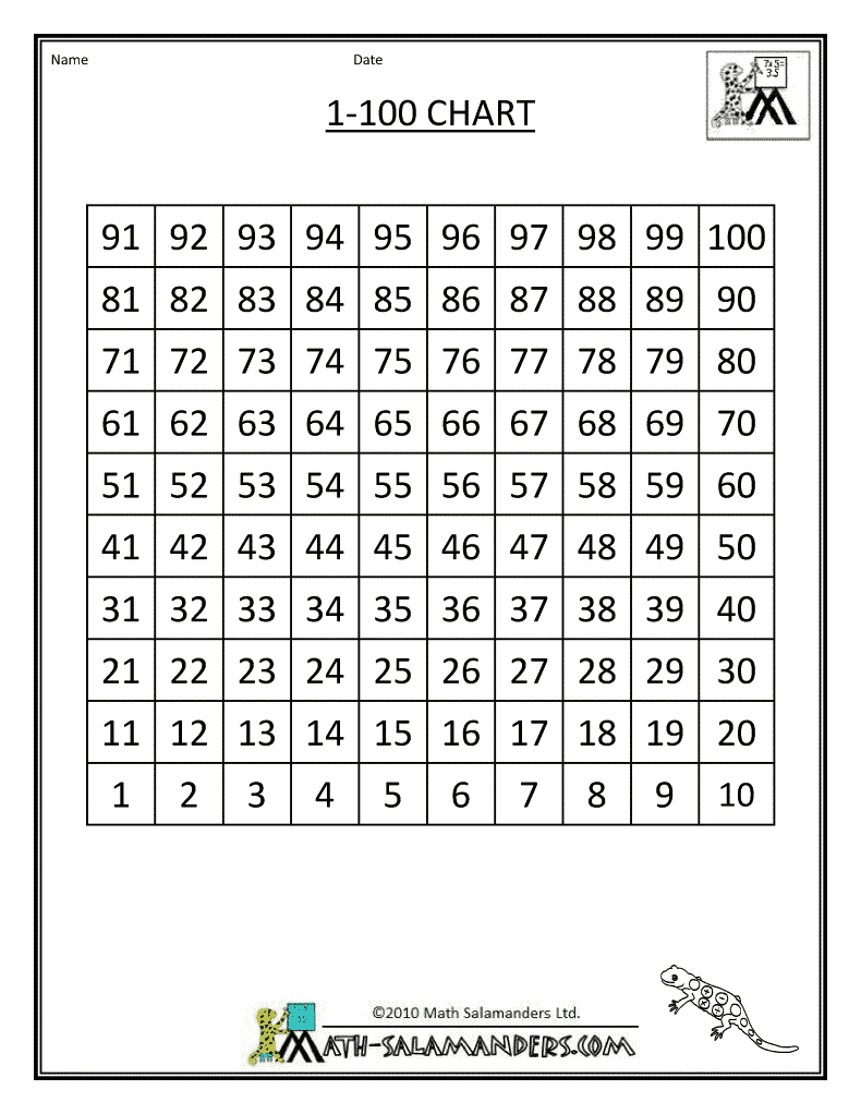 Math : 100 Chart Template Number Charts And Free Printable On - Free Large Printable Numbers 1 100