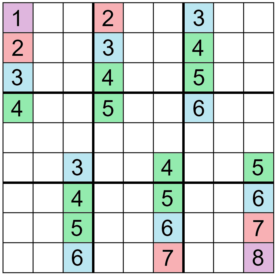 Mathematics Of Sudoku - Wikipedia - Free Printable Sudoku 6 Per Page