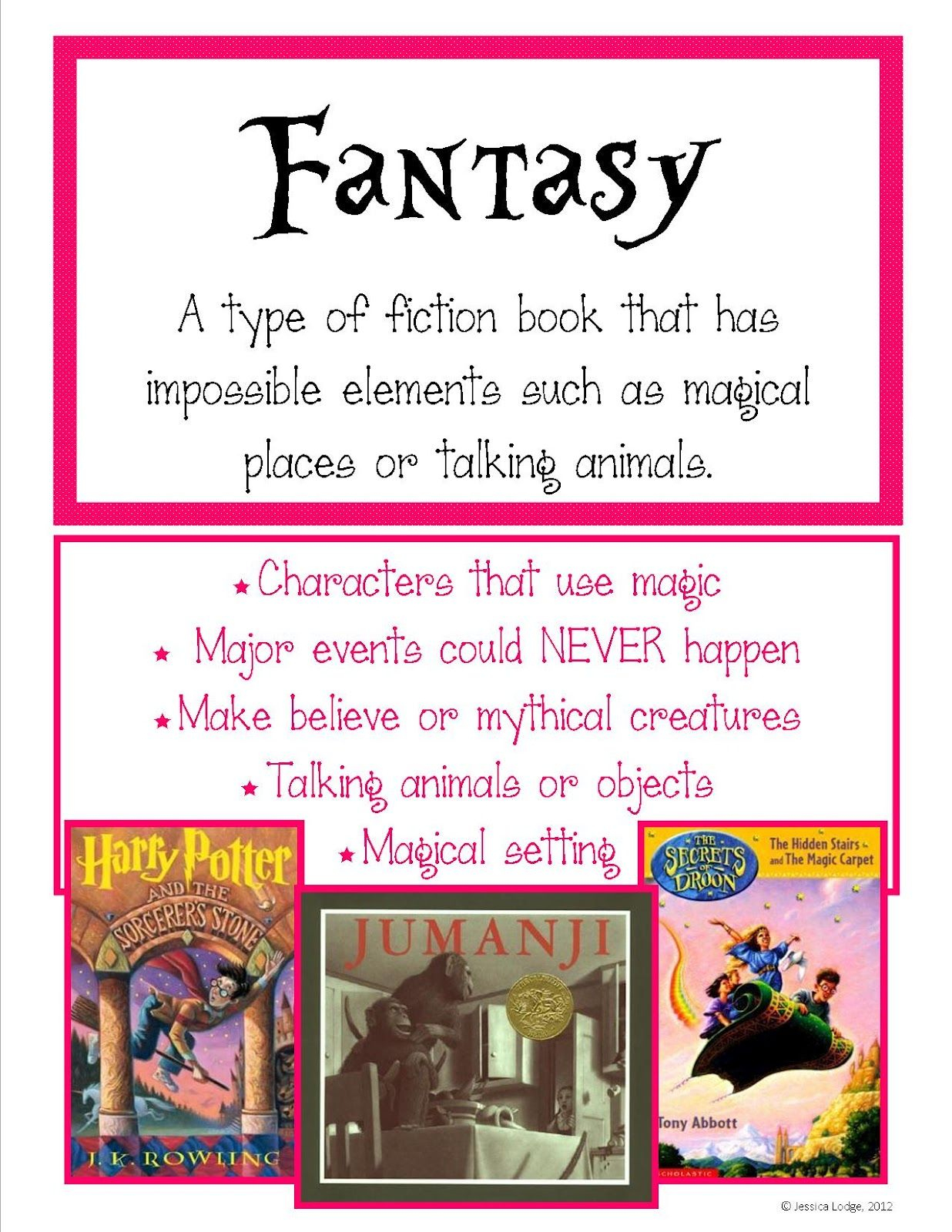 Mrs. Lodge's Library: Really Great (Free!) Genre Posters!   School - Genre Posters Free Printable