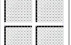 Multiplication Charts, In Many Formats Including Facts 1-10, 1-12, 1 – Free Printable Multiplication Chart 100X100