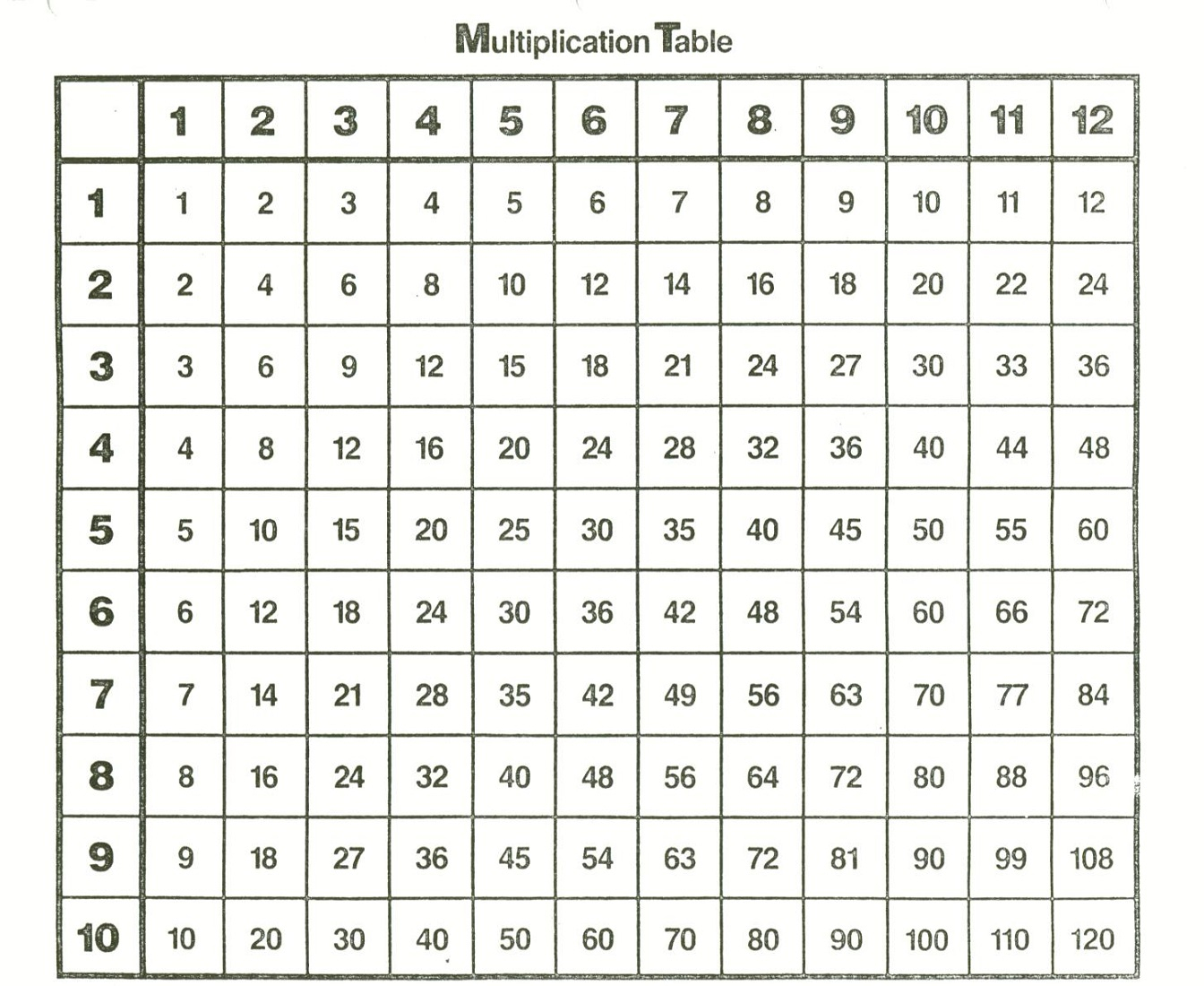 Multiplication Table Chart Printable Printable Multiplication Table - Free Printable Multiplication Chart