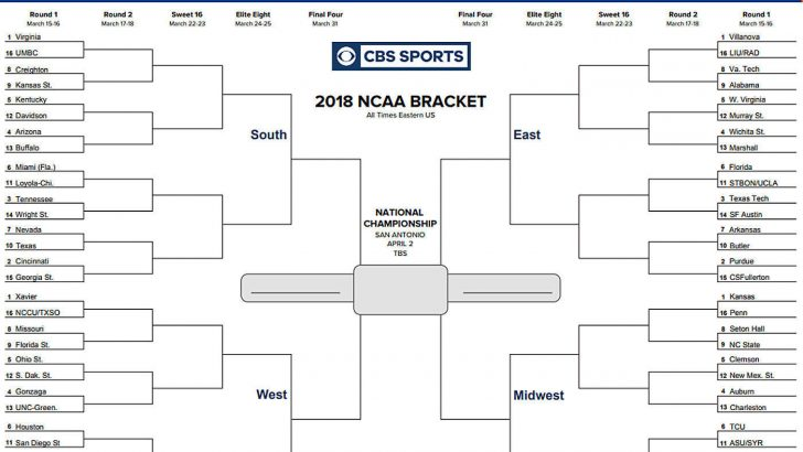 Free Printable Brackets Ncaa Basketball