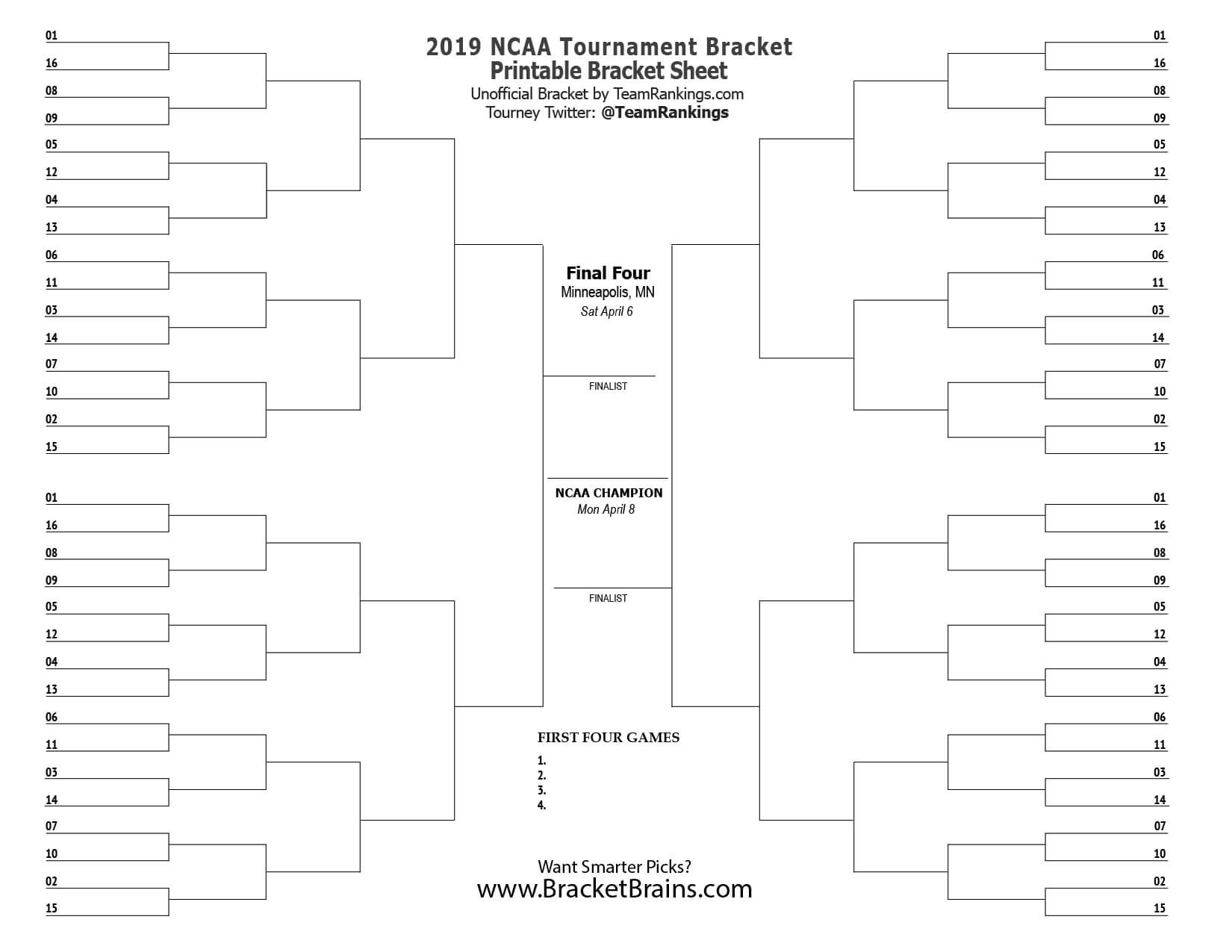 Ncaa Printable Bracket 2019 Free March Madness Brackets Ncaa Blank - Free Printable Brackets Ncaa Basketball