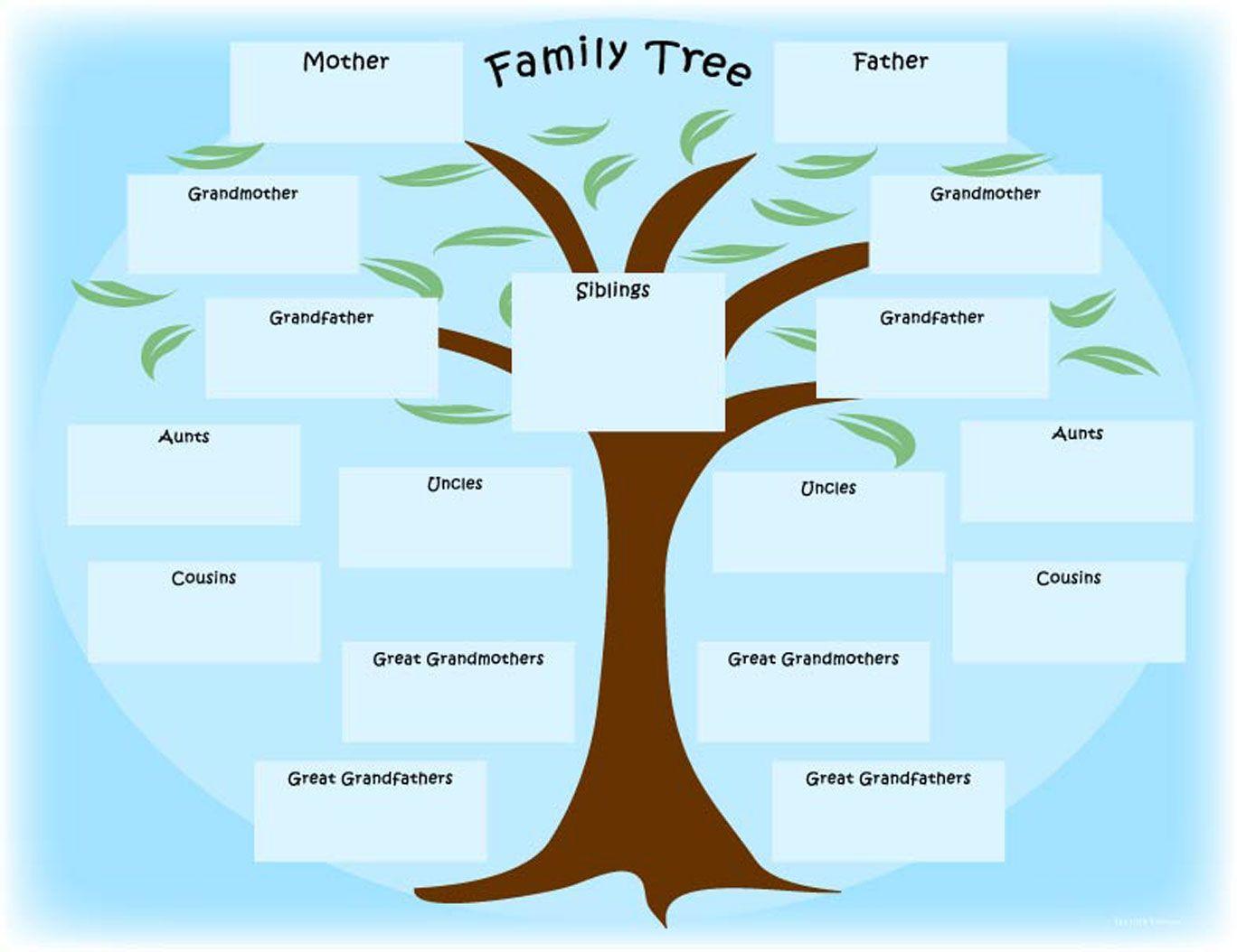 "Newspaper Activity, ""the Year I Was Born"" Printable & Printable - Family Tree Maker Free Printable"