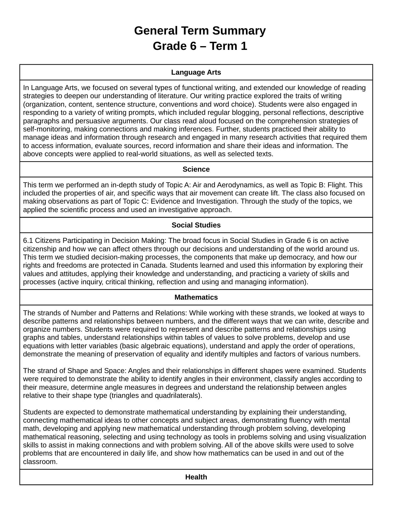 Pinruhi Khan On Report Com | Report Card Comments, Report - Free Printable Report Card Comments
