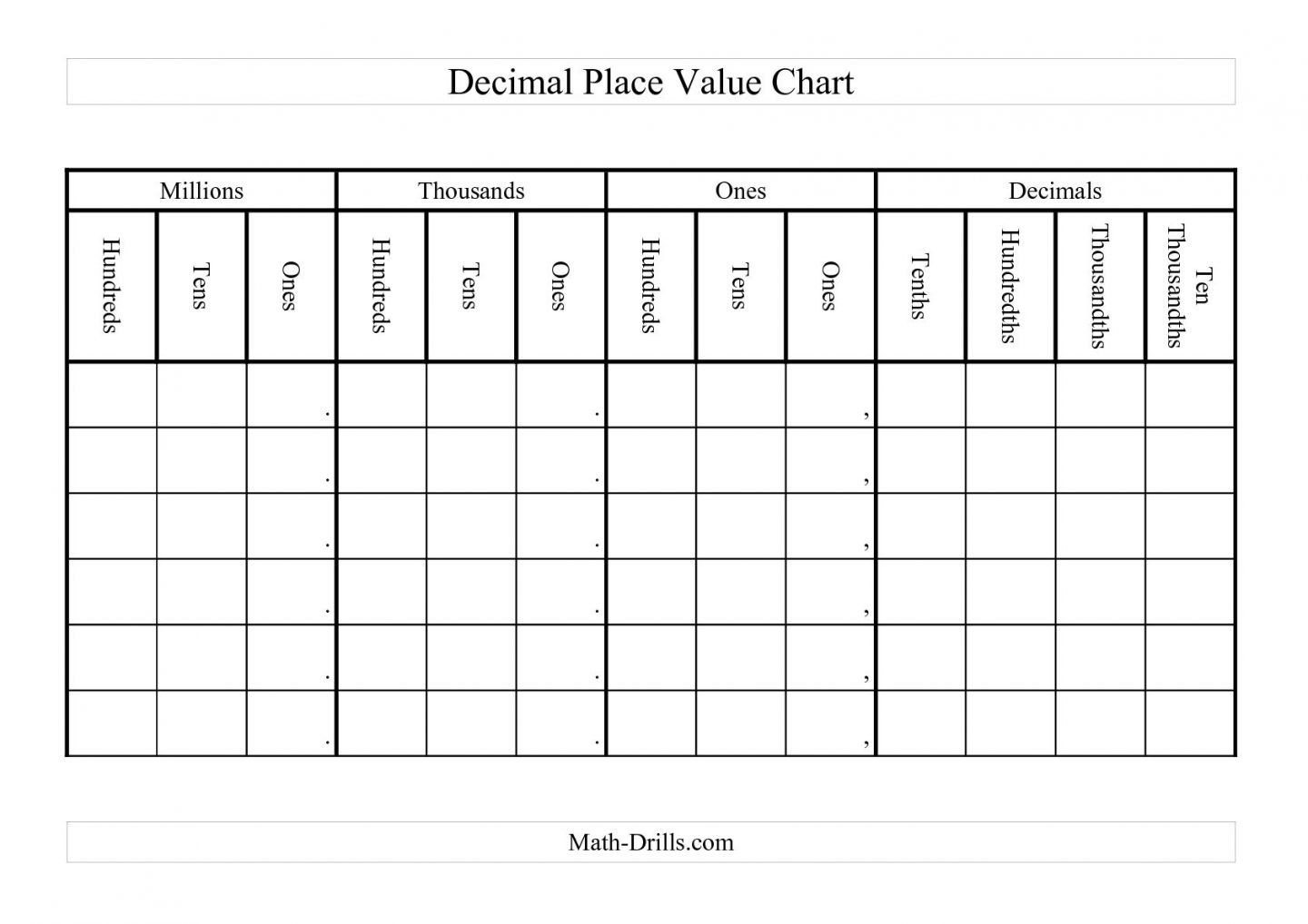Place Value Chart Whole Numbers Inspirational Printable Place Value - Free Printable Place Value Chart