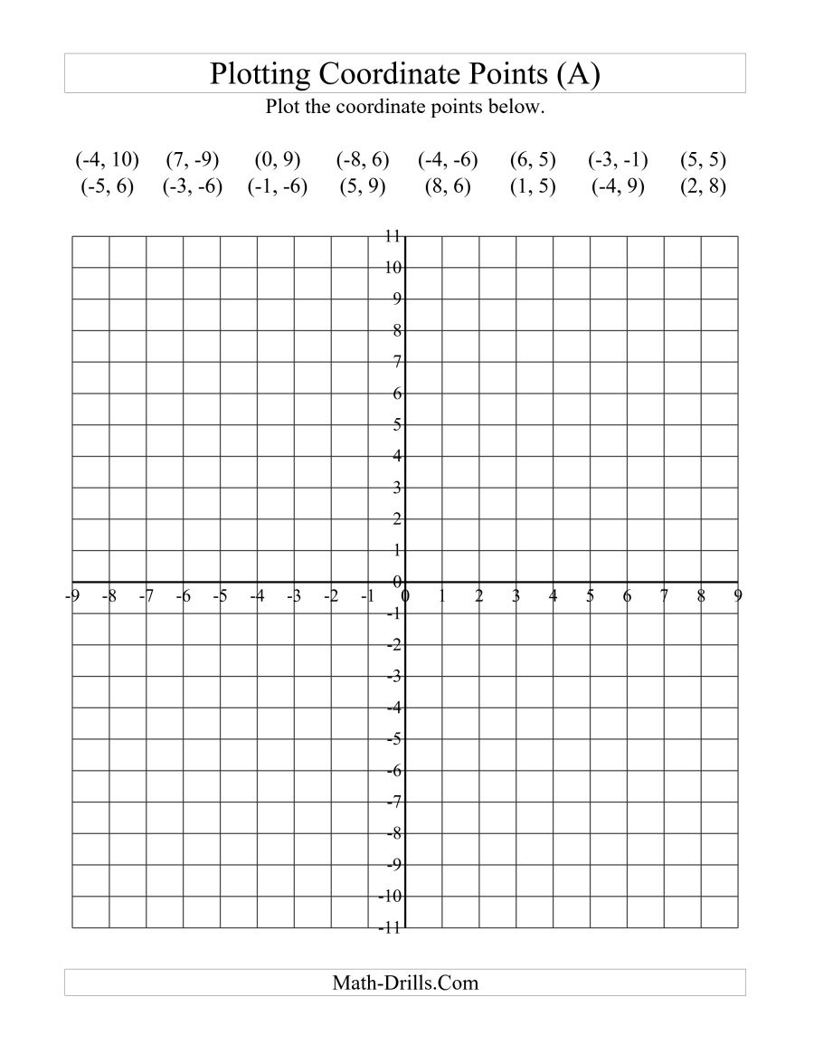 Plotting Coordinate Points (A) - Free Printable Coordinate Graphing Pictures Worksheets