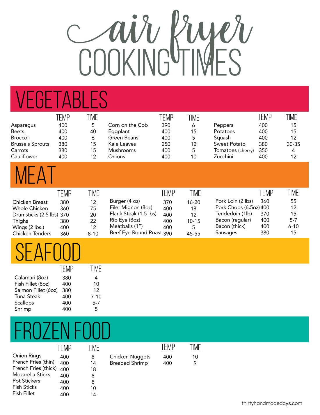 Printable Cheat Sheet For Air Fryers - Budgeting Charts Free Printable