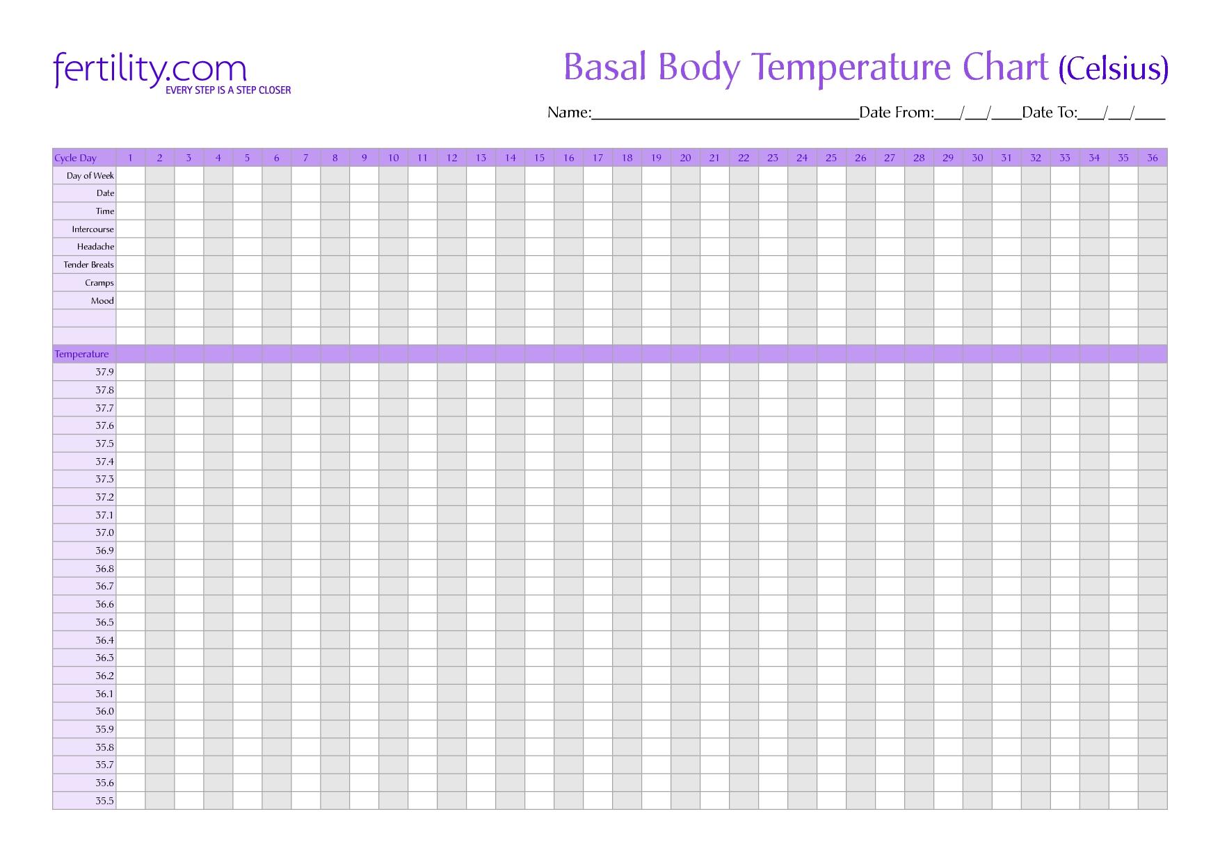 Printable Fertility Chart | Online Calendar Templates - Free Printable Fertility Chart