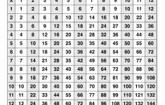 Printable Multiplication Chart And Free Printable Multiplication – Free Printable Multiplication Table
