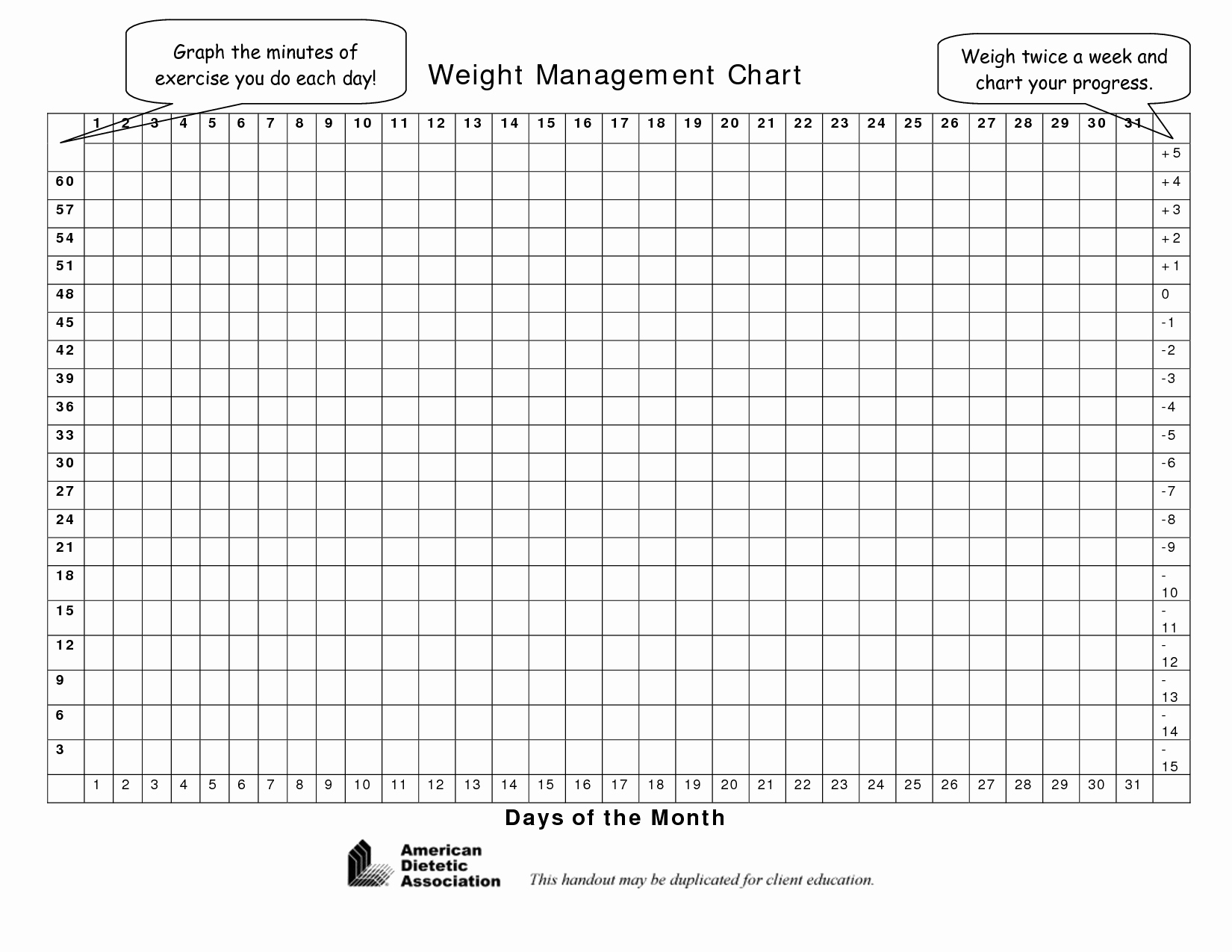Printable Weight Loss Graph | Ellipsis - Printable Weight Loss Charts Free