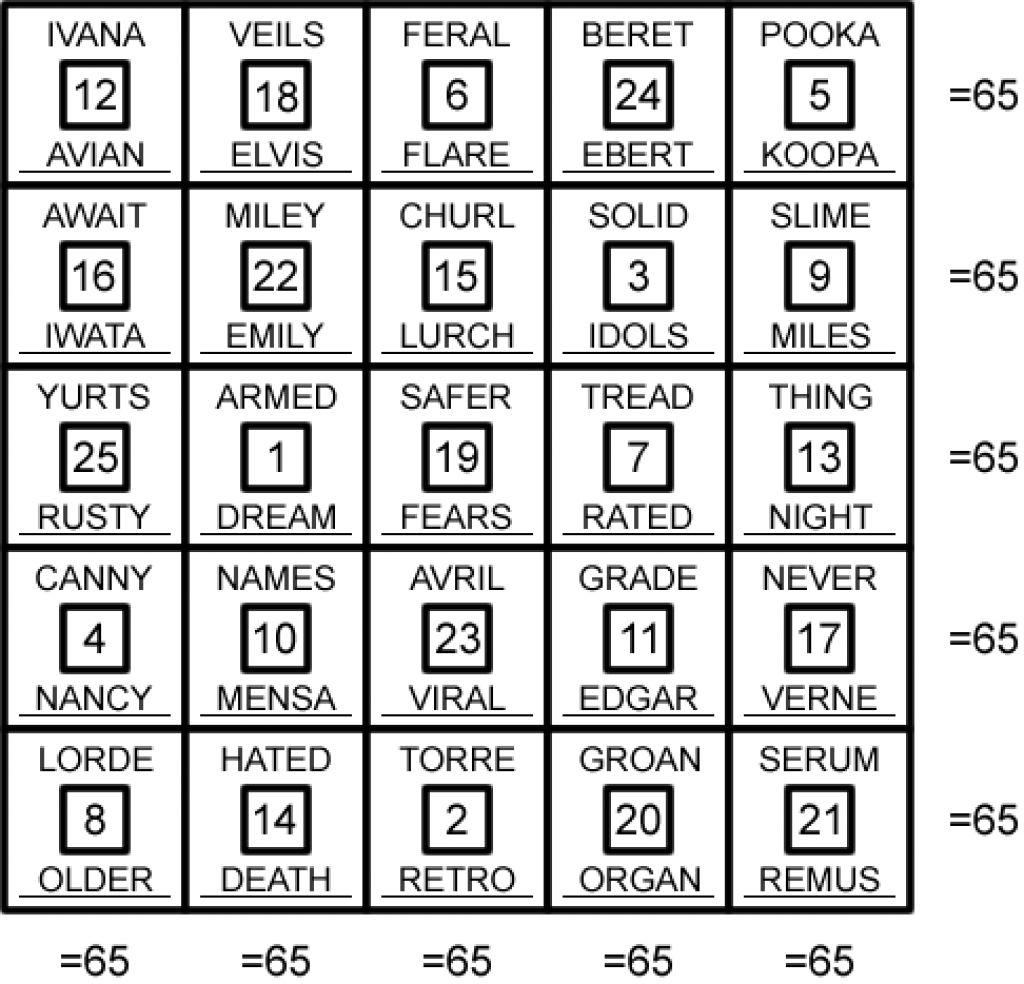 Redhead64's Obscure Puzzle Blog!: Answers: Anagram Magic Square - Free Printable Anagram Magic Square Puzzles