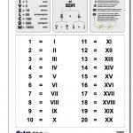 Roman Numerals Chart 1 20! Roman Numerals Chart 1 20 | Math   Free Printable Roman Numerals Chart