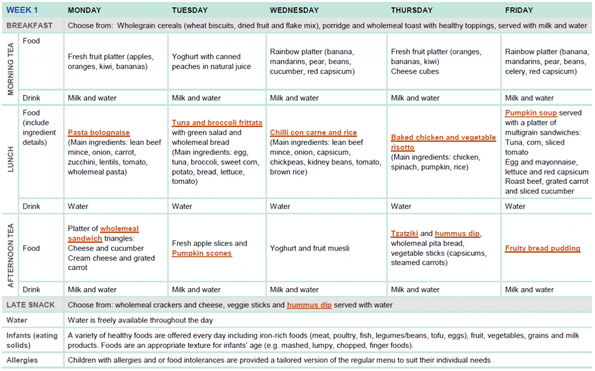 Sample Two-Week Menu For Long Day Care | Healthy Eating Advisory Service - Free Printable Daycare Menus