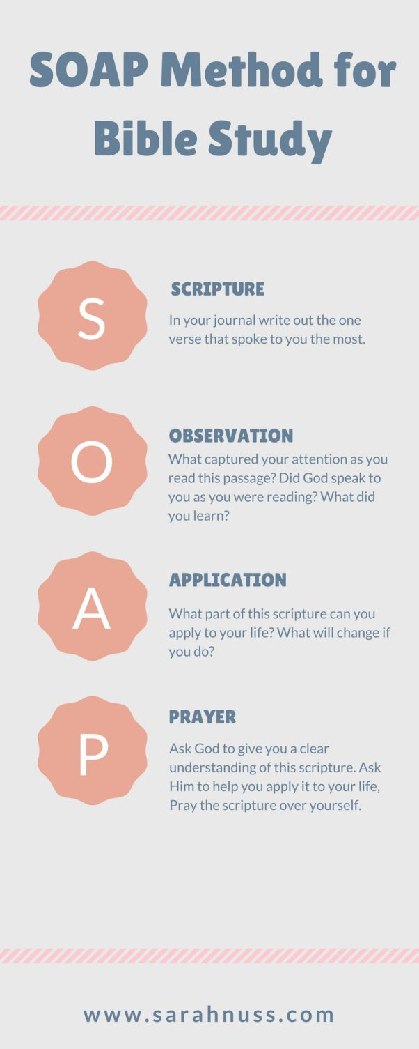 Soap Bible Study Method Info Graphic Plus Free Printable! | Author - Free Printable Bible Studies For Men