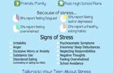 Stress - Free Printable Stress Test