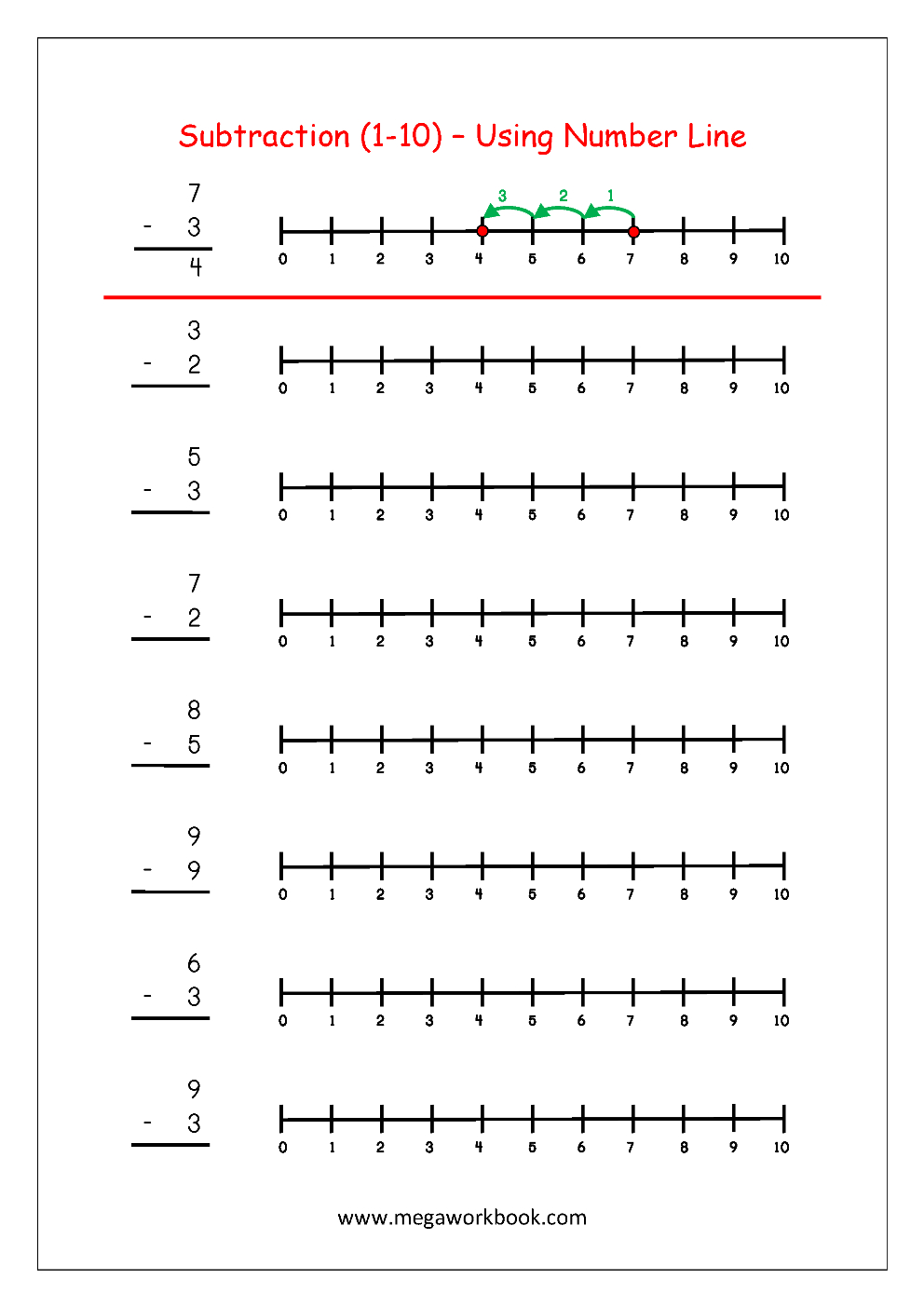 Subtraction Using Number Line | Maths Worksheets For Kindergarten - Free Printable Number Line For Kids