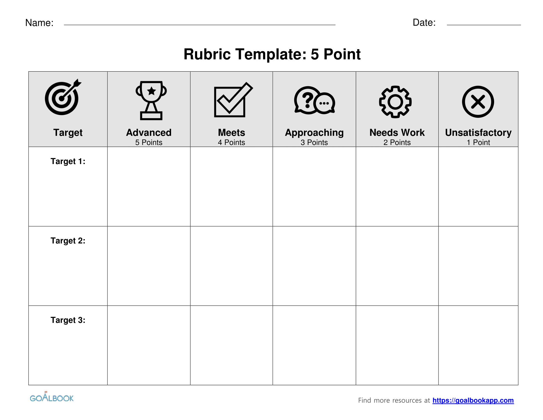 Template: Rubric Template - Free Printable Blank Rubrics
