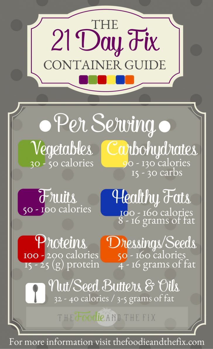 Free Printable Calorie Chart