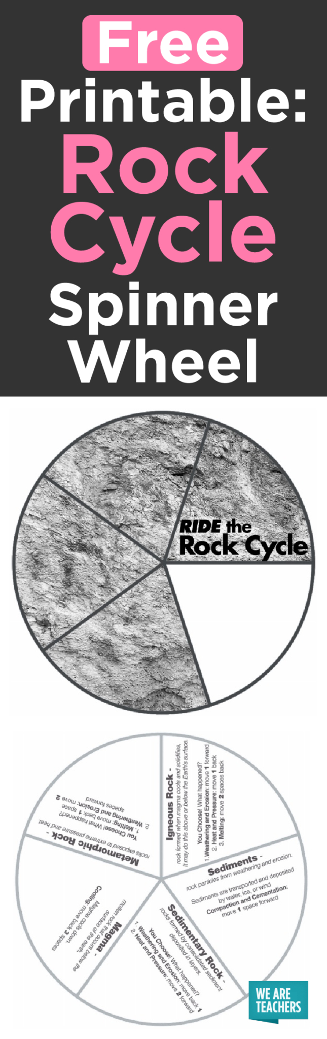 This Interactive Rock Cycle Worksheet Is Perfect For Your Science - Rock Cycle Worksheets Free Printable
