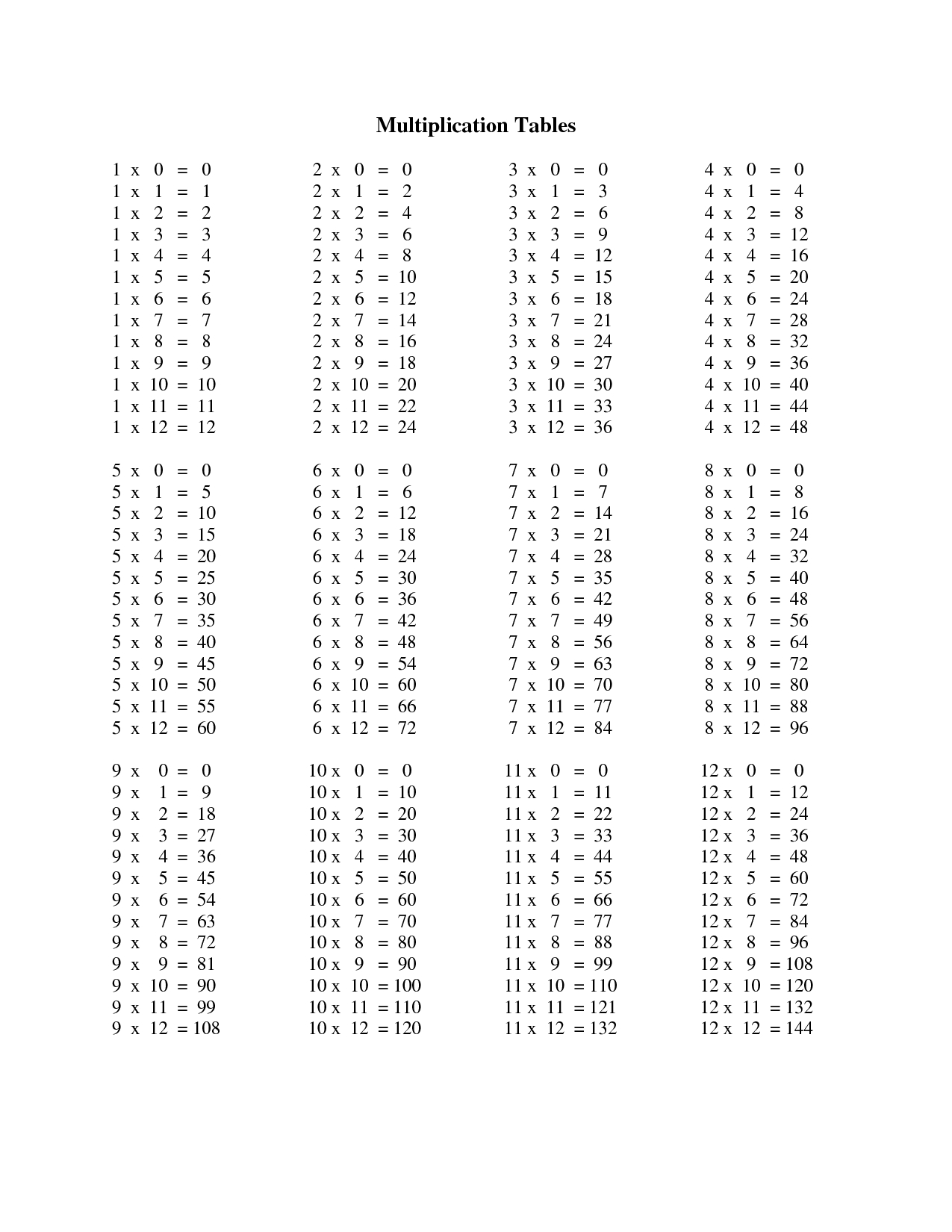 Times Table Chart 1-12 For Kids | School | Pinterest | Times Table - Free Printable Blank Multiplication Table 1 12