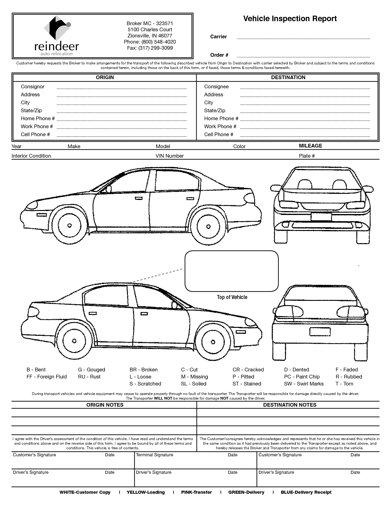 Vehicle Inspection Form Template | Rota Template - Free Printable Car Template