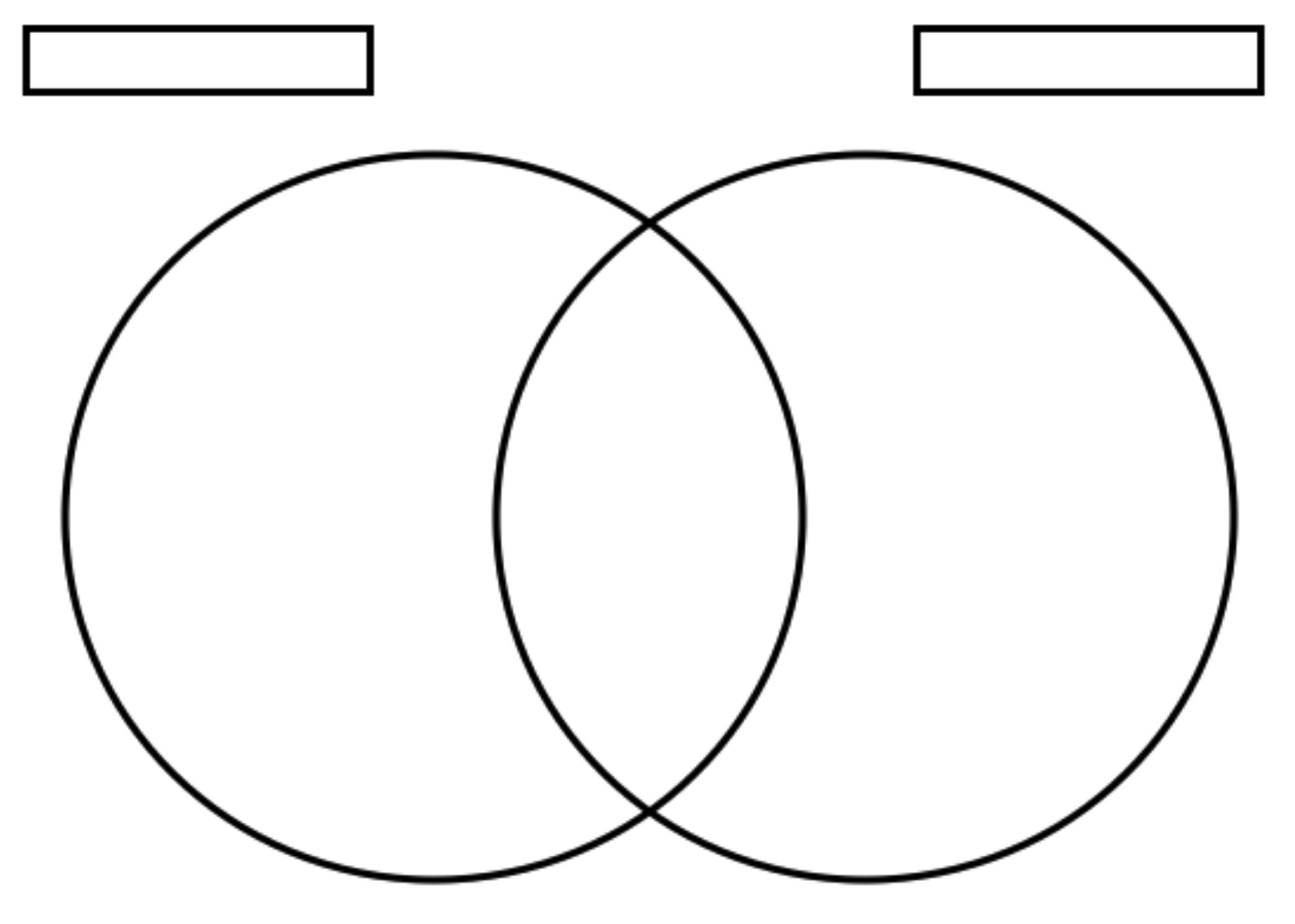 Venn Diagram Template | School Stuff | Pinterest | Venn Diagram - Free Printable Venn Diagram