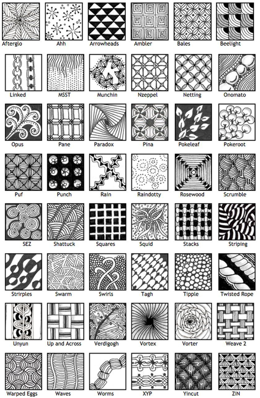 Zentangle Patterns #doodle | Zentangle | Pinterest | Zentangle - Free Printable Zentangle Templates